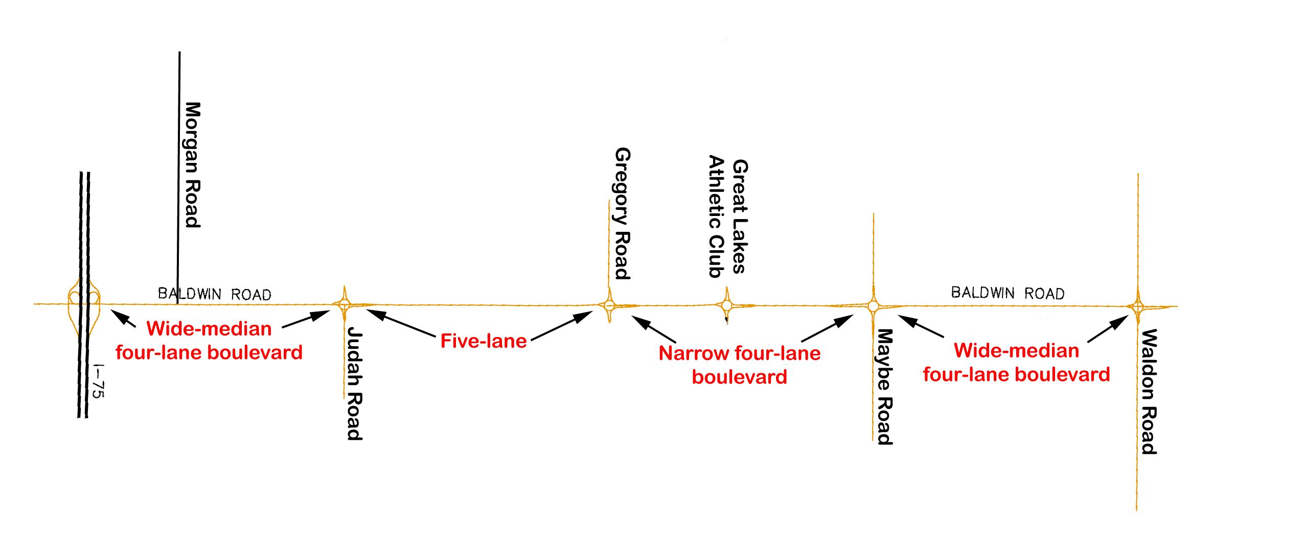 Baldwin Road diagram
